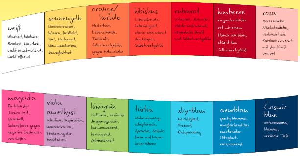 ayurvediske-principper